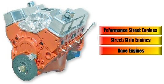 High Performance Engines